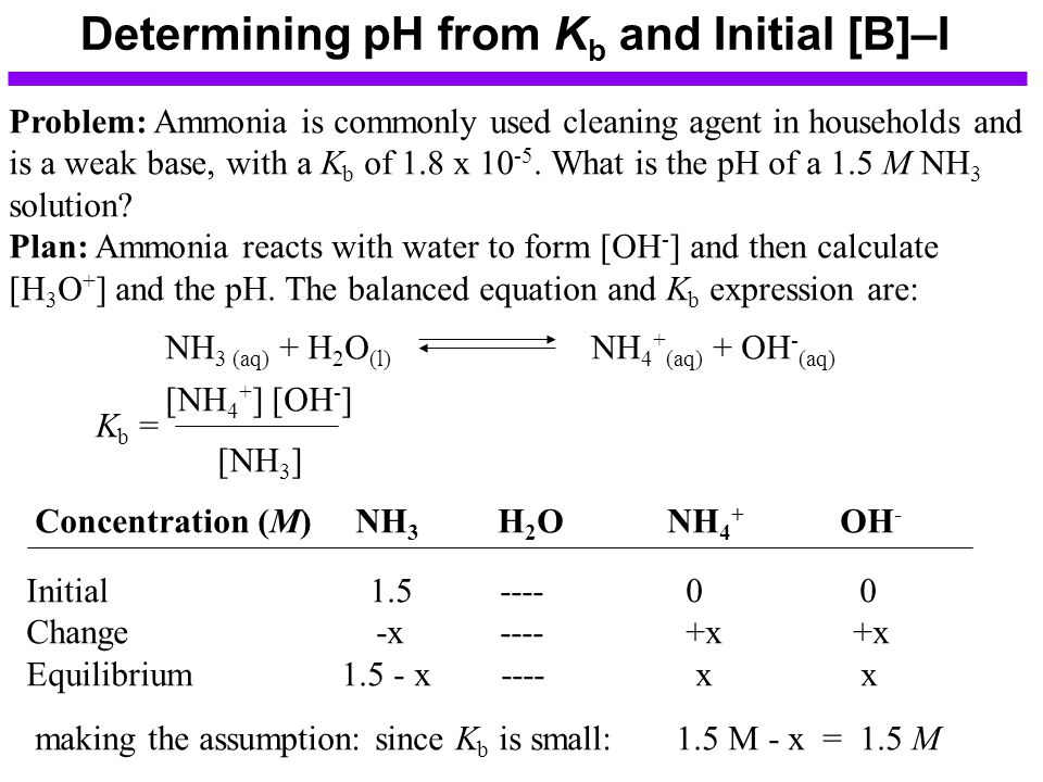 Determining pH from Kb and Initial [B]–I
